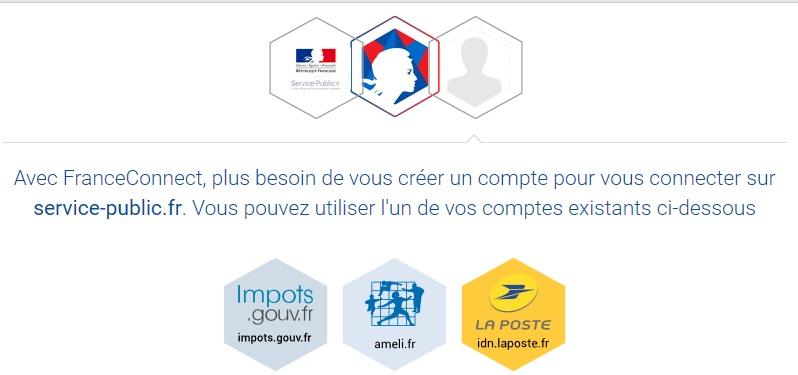 Franceconnect Pour Les Services Publics En Ligne